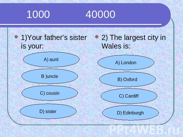 1000 40000 1)Your father's sister is your:2) The largest city in Wales is: