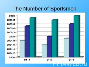 The Number of Sportsmen
