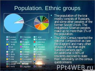 Population. Ethnic groups The population of the krai mostly consists of Russians