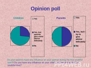 Opinion poll Do your parents have any influence on your partner during the first