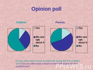 Opinion poll Do you often have a heart-to-heart talk during the first youthful l