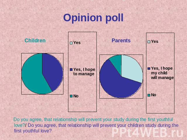Opinion poll Do you agree, that relationship will prevent your study during the first youthful love?/ Do you agree, that relationship will prevent your children study during the first youthful love?