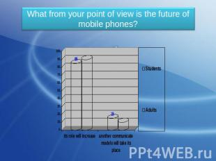 What from your point of view is the future of mobile phones?