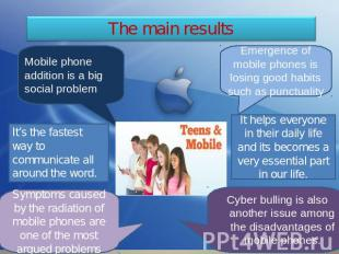The main results Mobile phone addition is a big social problemIt's the fastest w