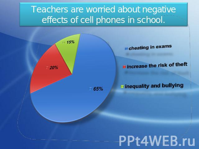 Teachers are worried about negative effects of cell phones in school.