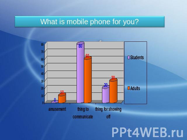 What is mobile phone for you?