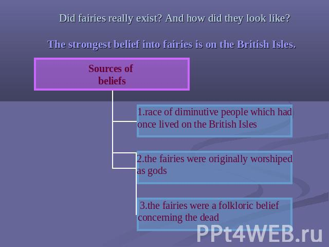 Did fairies really exist? And how did they look like? The strongest belief into fairies is on the British Isles.