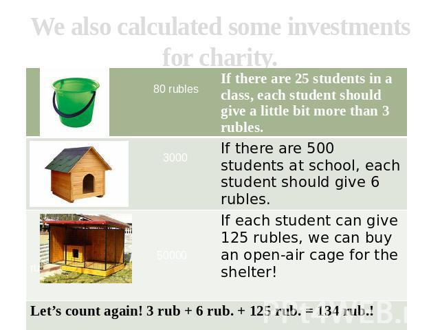 We also calculated some investments for charity.