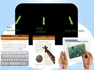 How to use tablets? Type documents Study subjects Enjoy 3D images