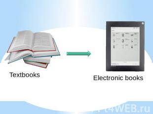 Textbooks Electronic books