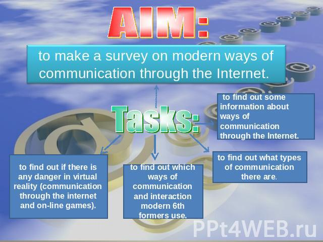 to make a survey on modern ways of communication through the Internet. to find out some information about ways of communication through the Internet. to find out some information about ways of communication through the Internet. to find out which wa…