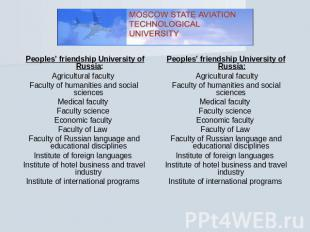 Peoples' friendship University of Russia:Agricultural faculty Faculty of humanit