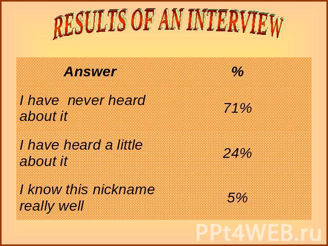 RESULTS OF AN INTERVIEW