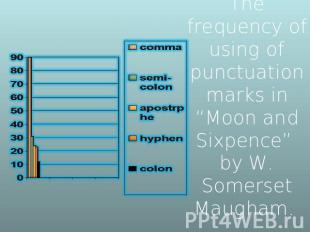 "The frequency of using of punctuation marks in ""Moon and Sixpence"" by W. Somerse"