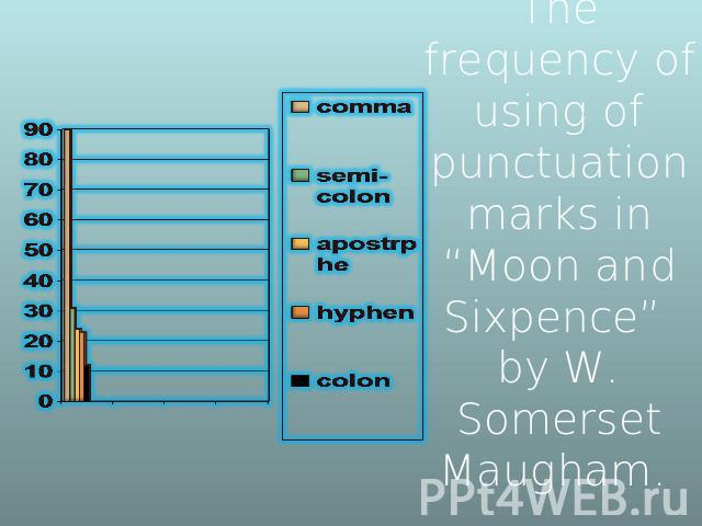 "The frequency of using of punctuation marks in ""Moon and Sixpence"" by W. Somerset Maugham."