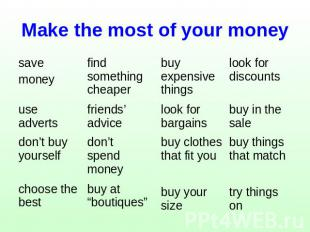 Make the most of your money