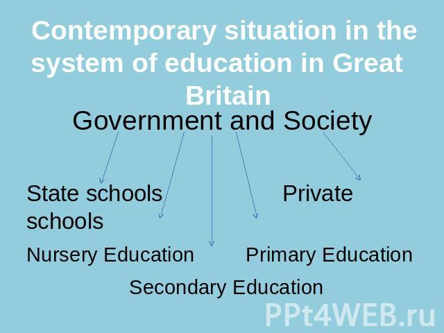 Contemporary situation in the system of education in Great Britain Government and SocietyState schools Private schoolsNursery Education Primary Education Secondary Education