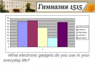 What electronic gadgets do you use in your everyday life?