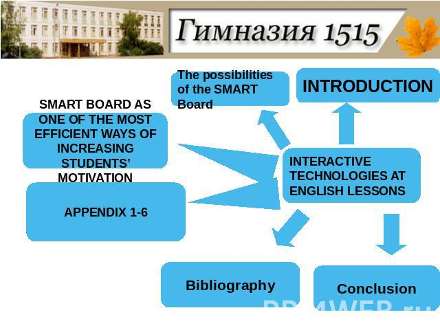 The possibilities of the SMART Board SMART BOARD AS ONE OF THE MOST EFFICIENT WAYS OF INCREASING STUDENTS' MOTIVATION APPENDIX 1-6 Bibliography Conclusion INTERACTIVE TECHNOLOGIES AT ENGLISH LESSONS