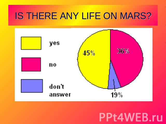 IS THERE ANY LIFE ON MARS?
