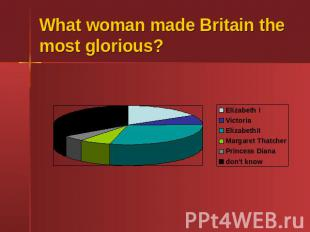 What woman made Britain the most glorious?