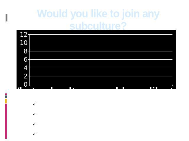 Would you like to join any subculture?