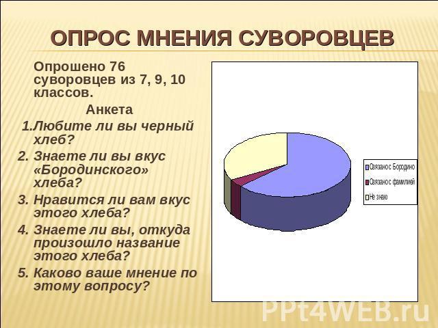Бешеную популярность получили всевозможные опросы, соц акции, викторины и прочее.