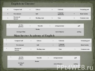 English in Chester Manchester Academy of English