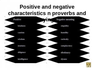 Positive and negative characteristics n proverbs and sayings Positive meaningkin
