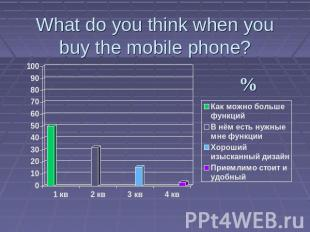 What do you think when you buy the mobile phone?