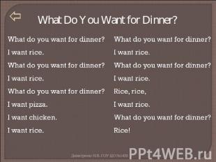 What Do You Want for Dinner? What do you want for dinner?I want rice.What do you