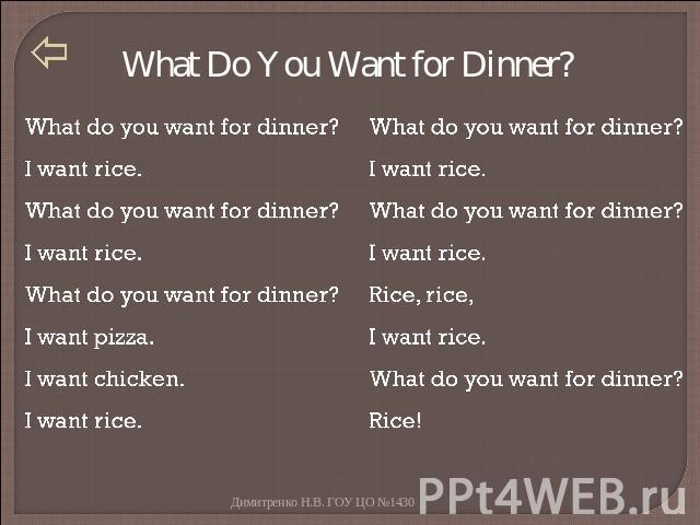 What Do You Want for Dinner? What do you want for dinner?I want rice.What do you want for dinner?I want rice.What do you want for dinner?I want pizza.I want chicken.I want rice.What do you want for dinner?I want rice.What do you want for dinner?I wa…