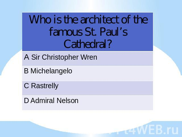 Who is the architect of the famous St. Paul's Cathedral?
