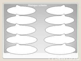 Dialogue scheme Tell about your plans Explain the reasons for your decision Come