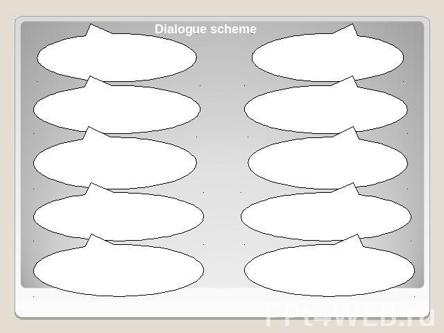 Dialogue scheme Tell about your plans Explain the reasons for your decision Come up with more advantages to back up your choice Insist on your opinion. Give reasons Suggest a compromise Express your attitude and ask for the reasons Point out the dis…