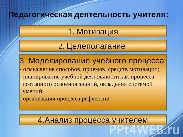 компрессионное мотивационная составляющая в деятельности педагога Постельное