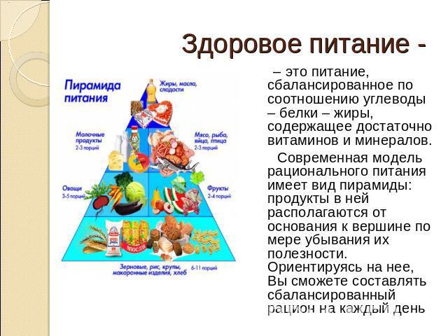 правильное питание картинки для презентации