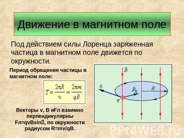 Магнитное поле создается направленным движением электронов