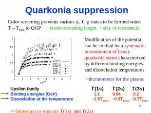 Quarkonia suppression Color screening prevents various ψ, , χ states to be forme
