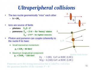 "Ultraperipheral collisions The two nuclei geometrically ""miss"" each other b > 2R"