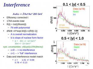 Interference Efficiency corrected t 1764 events total R(t) = Int(t)/Noint(t) Fit