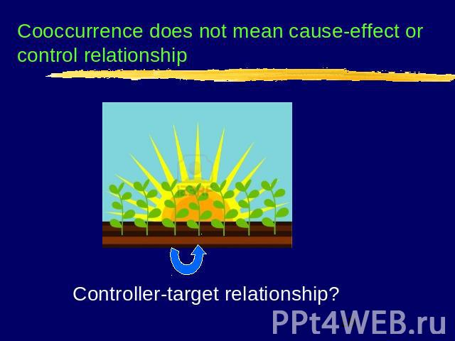 Cooccurrence does not mean cause-effect or control relationship Controller-target relationship?