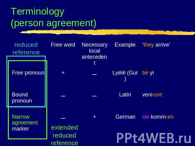 Terminology (person agreement)
