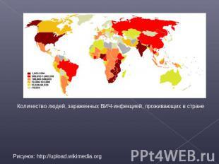 Количество людей, зараженных ВИЧ-инфекцией, проживающих в стране