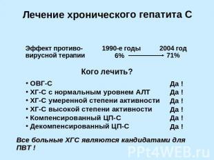 Лечение хронического гепатита С ОВГ-С ХГ-С с нормальным уровнем АЛТ ХГ-С умеренн