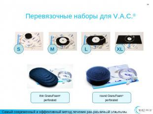 Перевязочные наборы для V.A.C.® thin GranuFoam®perforated round GranuFoam®perfor