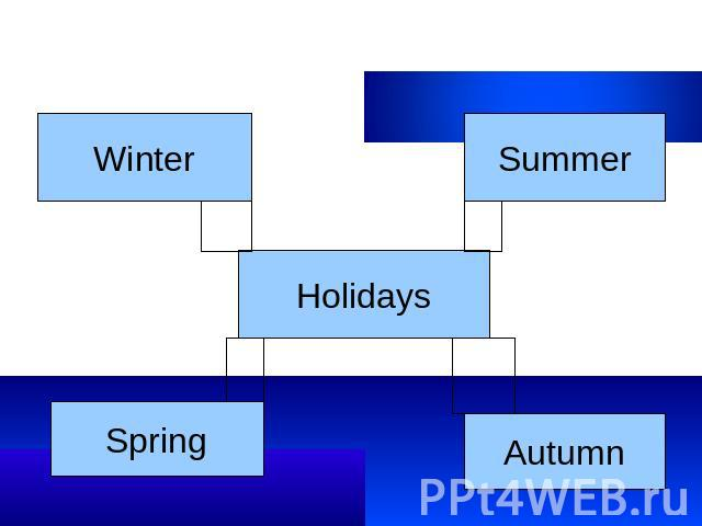 Winter Summer Holidays Spring Autumn