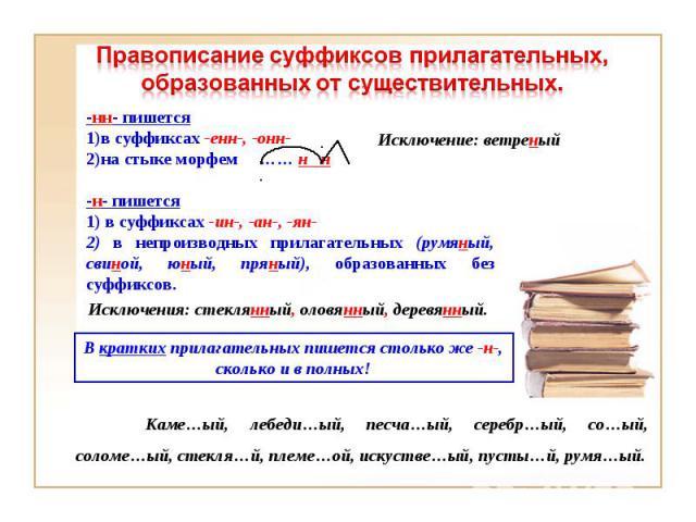 Правила суффиксы в прилагательных анн янн
