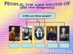 PEOPLE, WE ARE PROUD OF (fill the diagram)