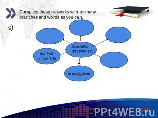Complete these networks with as many branches and words as you can.